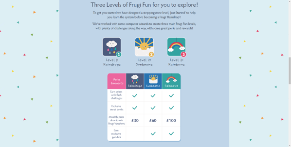 frugi-fun-program-page