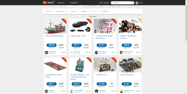 lego-ideas-community-based-marketing-1